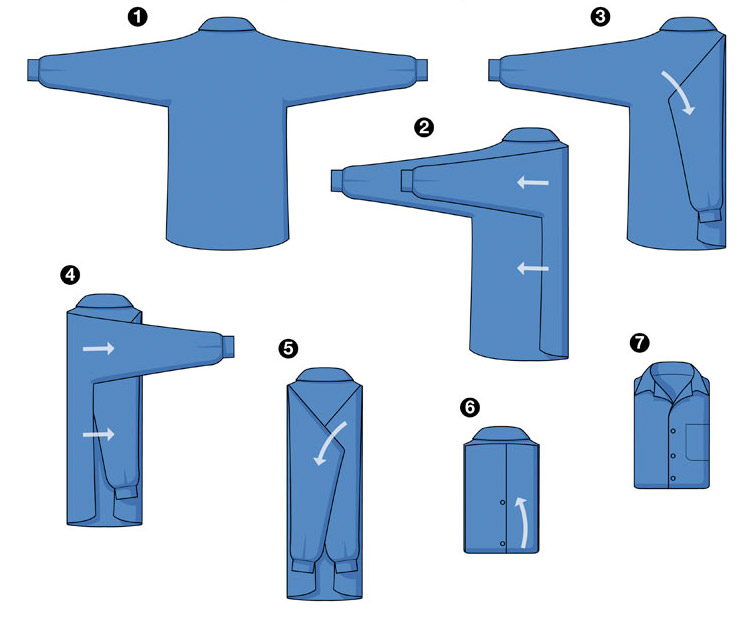Fold Your Shirt Like Professional Laundry Service