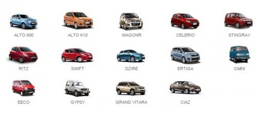 Maruti Suzuki Sales