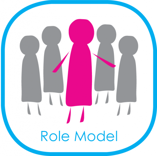 essay parents our role model A positive role model serves as an example--inspiring children toward   suggests parents speak to their children about role models and the.