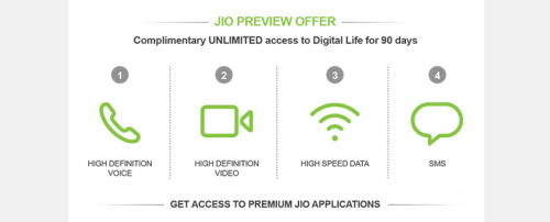 jio-preview-offer