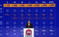 Finally Reliance launched Reliance Jio with free voice calls forever; Rs. 50 per GB data