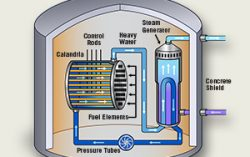 Advanced Heavy Water Reactor Technology