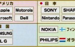 Japanese company vs American company