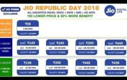 #Jio Republic Day 2018: Jio Announced Republic Day Offer Plans: Offer Starts from 26th Jan 2018